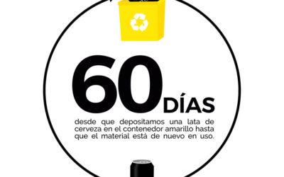 Lata de cerveza y reciclaje: solo 60 días desde el contenedor amarillo hasta que el material vuelve a estar en uso