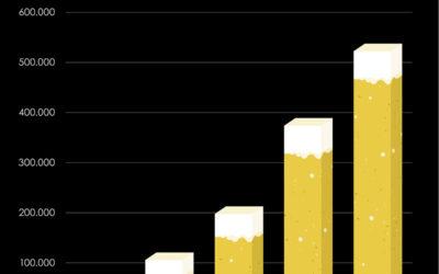 Cervezas Arriaca: de su fábrica ya salen más latas que botellas